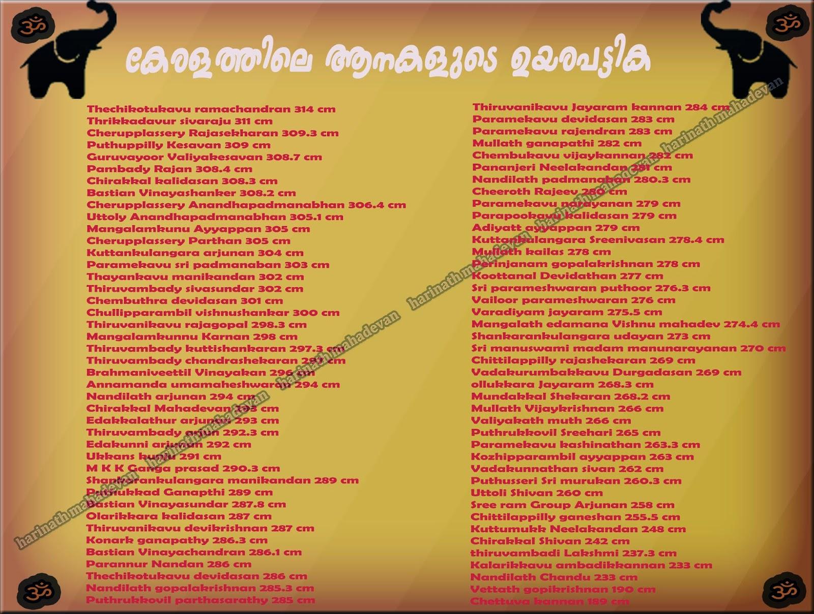 Harinath Mahadevan: Elephants Height List in kerala