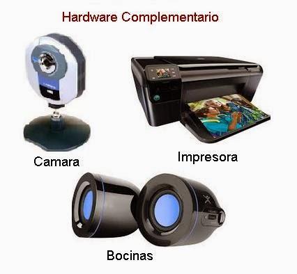 Software y hardware for Elementos de hardware