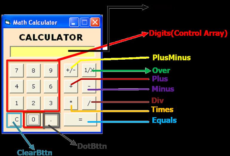 College Updates Simple Calculator Using Control Array