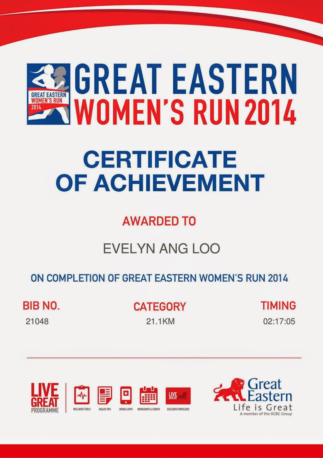 Great Eastern Women's Run 2014, #GEWR2014, running, Singapore, AirAsia, 3Sixty