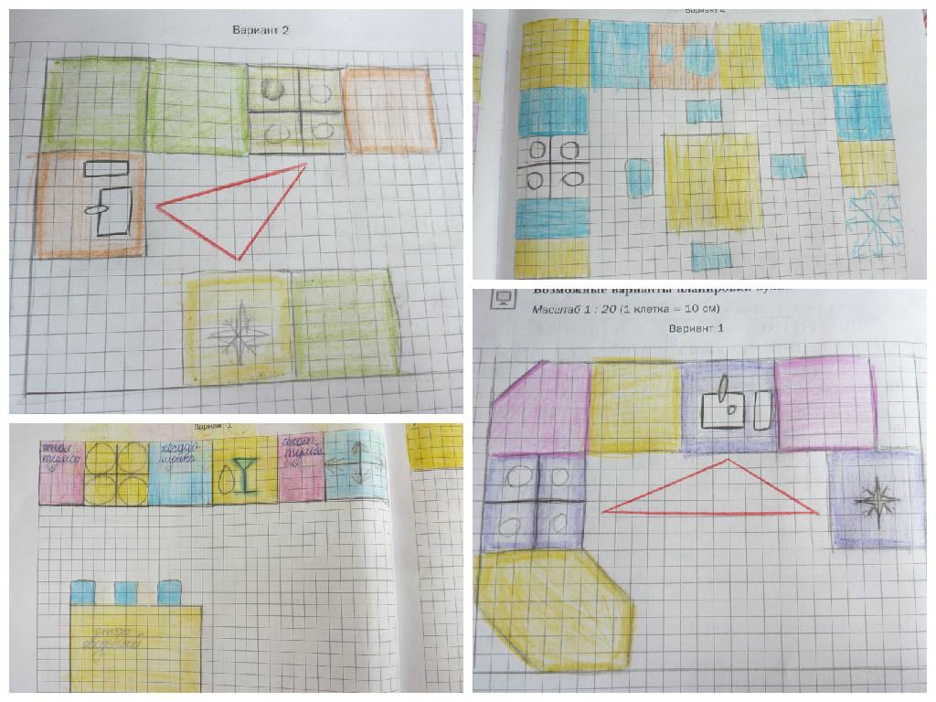 план кухни технология 5 класс картинки