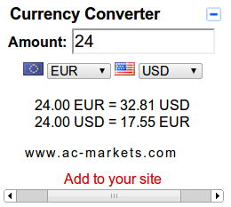 Gmail Currency Calculator Gadget