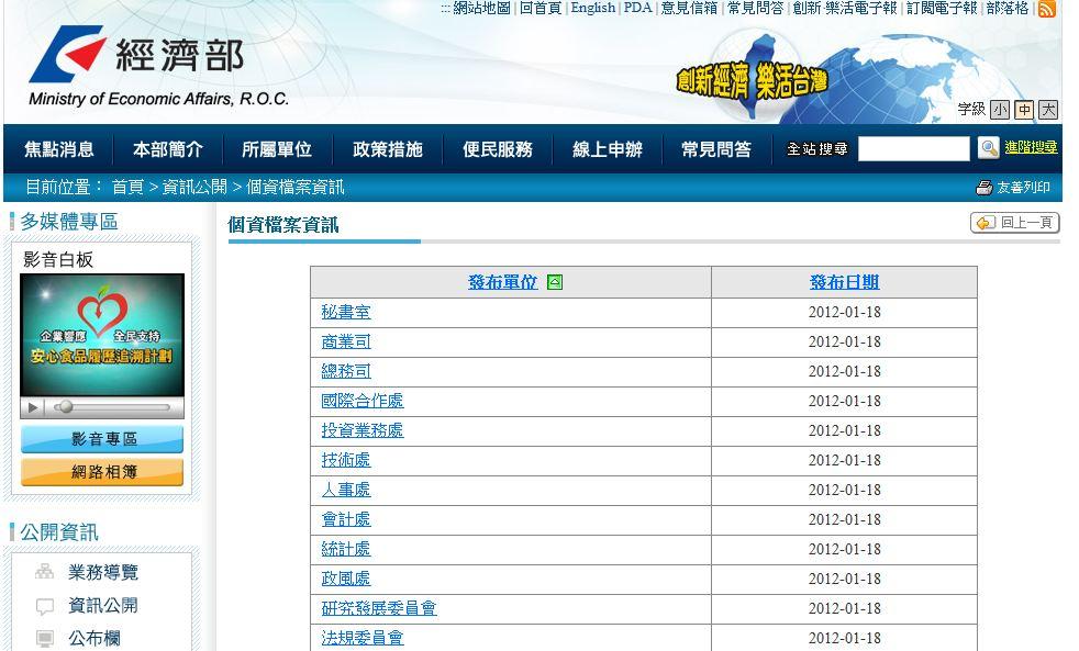經濟部網站個資檔案資訊(各部門列表)
