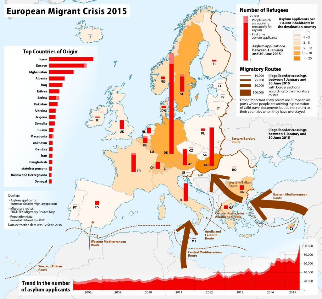 European migrant crisis (2015)