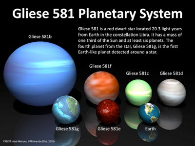 gliese 581 system map - photo #2