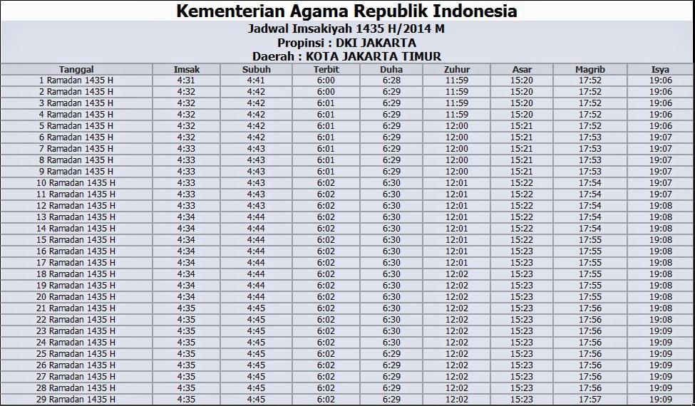Jadwal Imsakiya / Buka Puasa Daerah Jakarta Timur