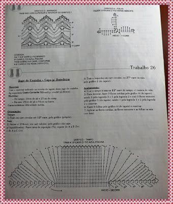 Gráfico do jogo de cozinha branco com flores
