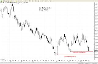 prix de l'or, de l'argent et des minières / suivi quotidien en clôture - Page 2 Snapshot-804