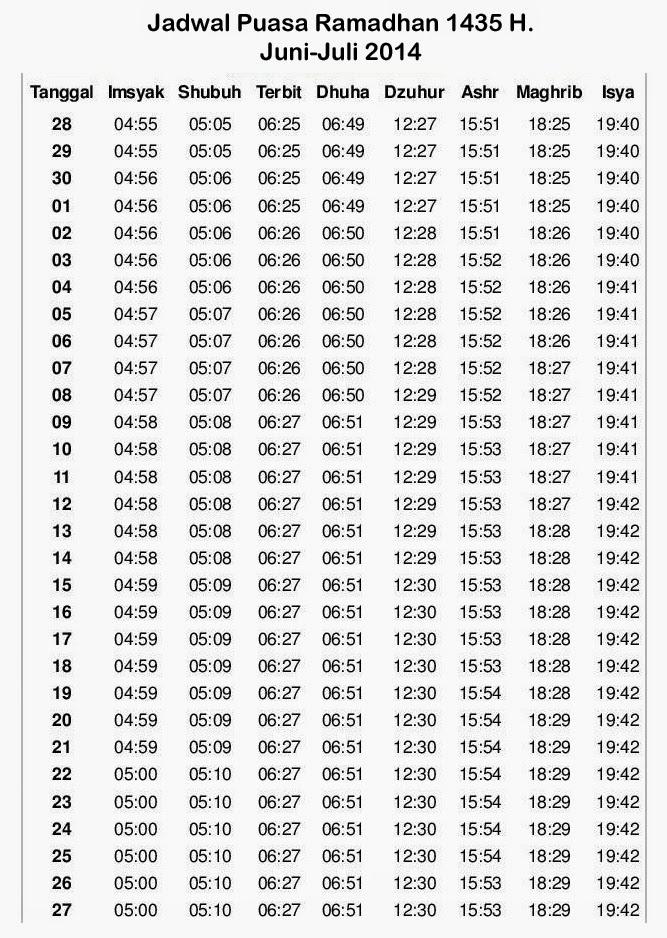 Jadwal Puasa Ramadhan 1435 H. Kota Banjarmasin