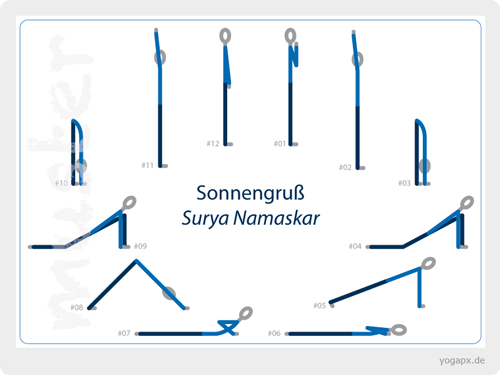Yoga poster sonnengruß surya namaskar