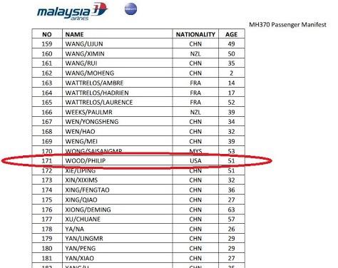 Terbongkarnya Misteri Pesawat MH370 dan MH17