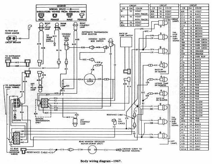 dodge charger 1967 body wiring diagram