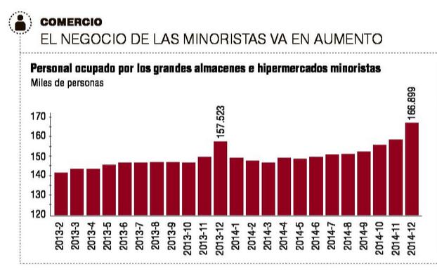 Producto Interno Bruto Colombia 2015 Del Producto Interno Bruto