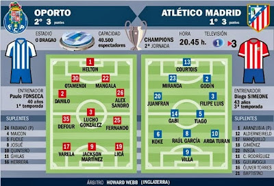 Atletico vs Oporto Champions League