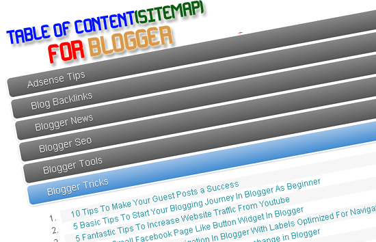 "How To Insert Attractive ""Table of Contents Page"" Sitemap in Blogger"