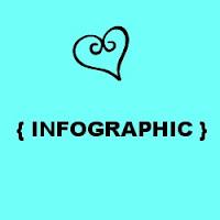 """<img src=""""Iloveinfographs"""" alt=""""I heart infographs"""">"""