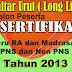 Daftar Long List Sertifikasi Guru RA/Madrasah Tahun 2013