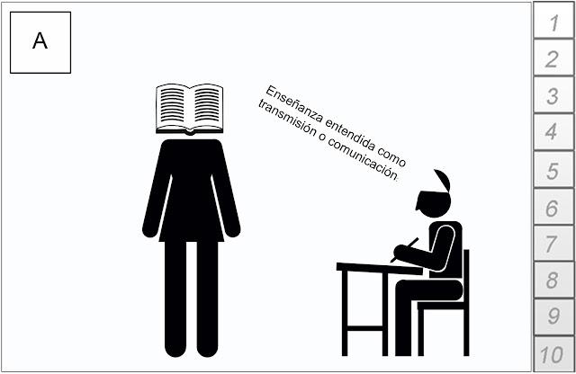 test educacion ,1 de 3, isotipos
