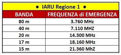 Frequenze emergenza I.A.R.U.