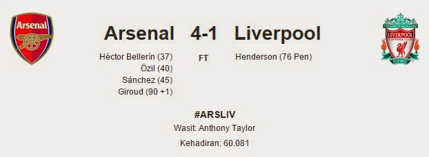 Hasil Arsenal vs Liverpool
