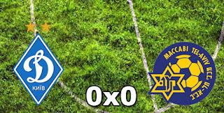Dynamo Kyiv 0-0 M. Tel-Aviv