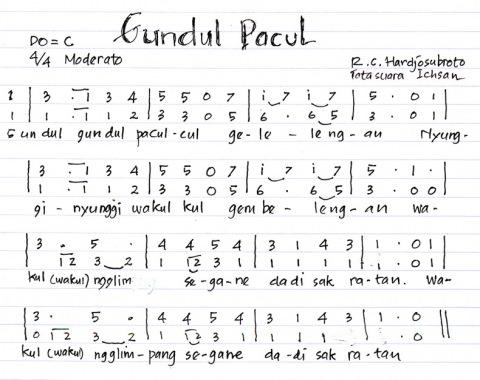 """Makna Dari Lagu """"Gundul-Gundul Pacul"""""""