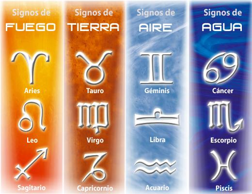 El amor en los signos zodiacales para el 2012