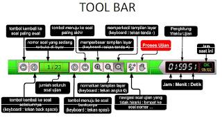 tool plpg dan ukg