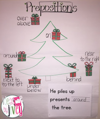 Seasonal Mentor Sentences With Ideas by Jivey.