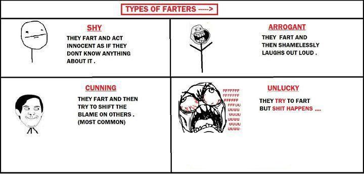 Types Of Farters In The World