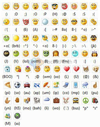 Topic consider, Skype emoticons hidden dirty have hit