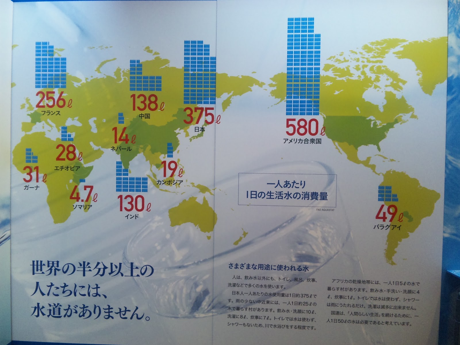 this map shows the country s average daily water use per person usa 1 everytime japan is 2 the place where the most water is wasted in our modern