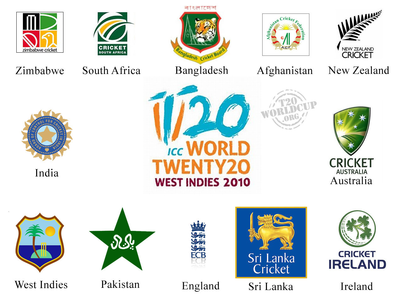 world cup t 20