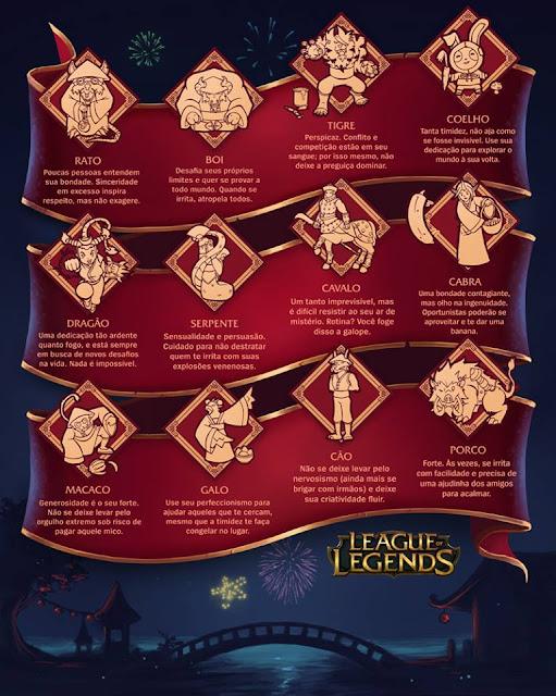 Signos chineses do lol. League of legends, Horóscopo signos.