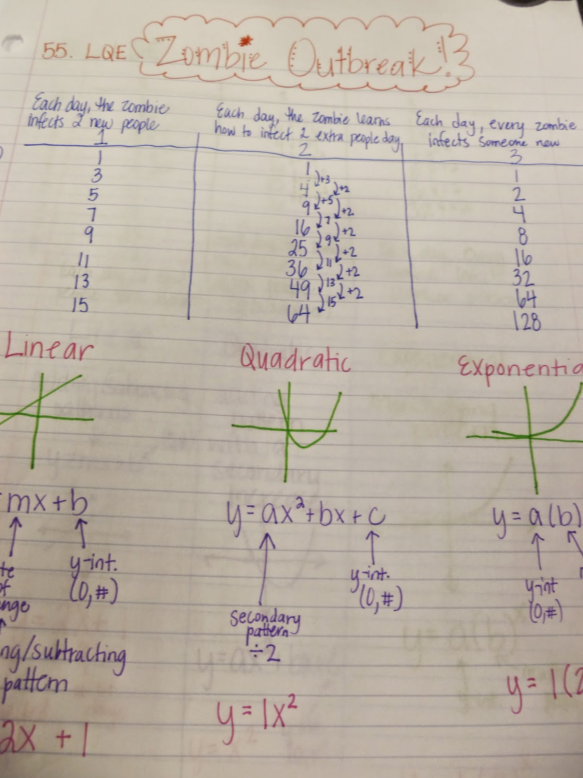 Learning with Tape Friday Freebies Comparing LinearQuadratic – Quadratic Transformations Worksheet