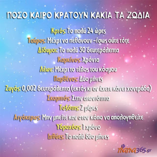 http://freshsnews.blogspot.com/2015/08/13-kakia-zwdia.html