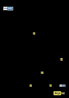 Dime Niño de Quien Eres Partitura del Villancico en Clave de Sol para Flauta, Violín, Saxofón Alto, Trompeta, Violín, Oboe, Saxo Tenor, Soprano Sax, Barítono, Fliscorno y otros instrumentos en clave de Sol en 2º línea. Christmas Carol Dime Niño Sheet Music in key G Music Score