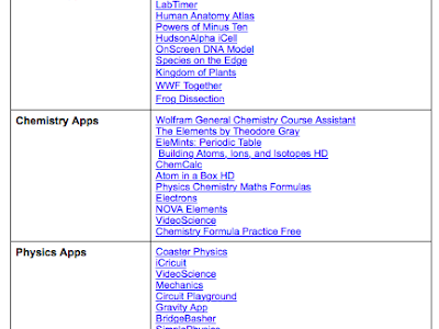 A Handy Chart Featuring Some of The Best Educational iPad Apps for High School Students and Teachers