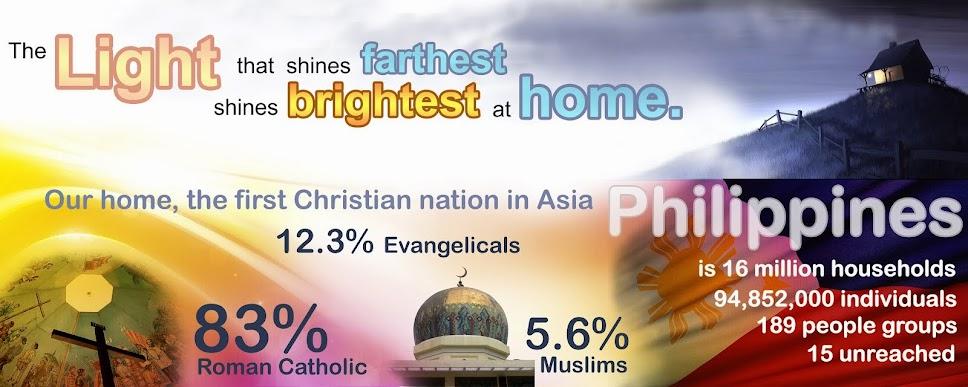 Philippine Bi-Professionals