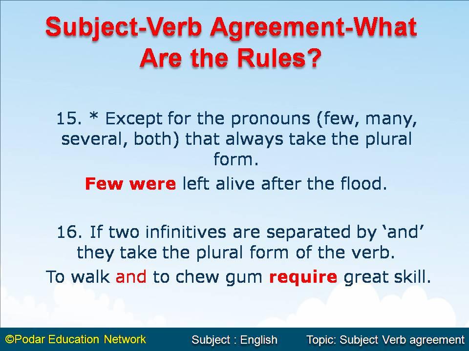 Class 8 A Pis Ahmd Subject Verb Agreement