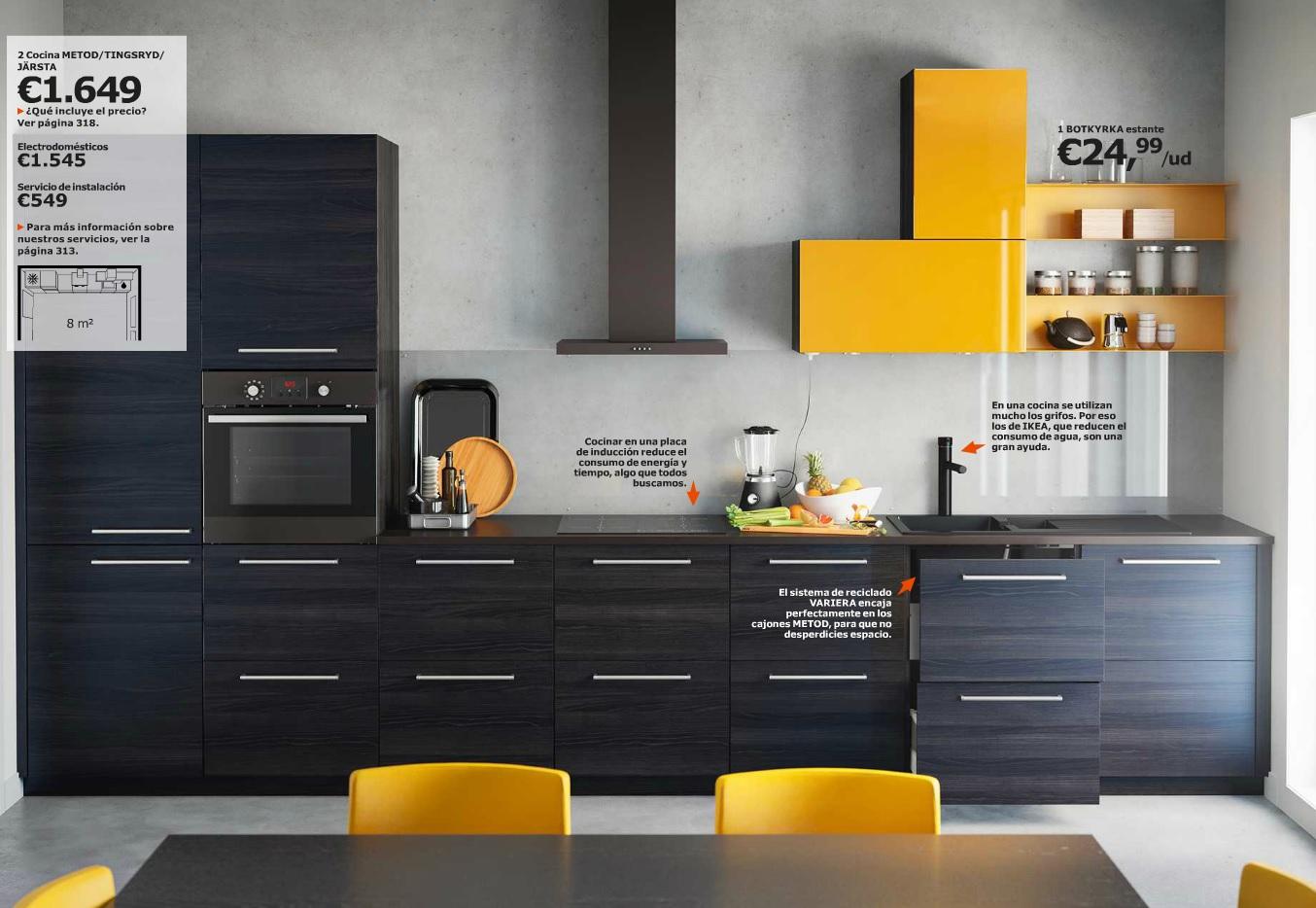 Ikea catalogo ikea cocinas for Frentes de muebles de cocina