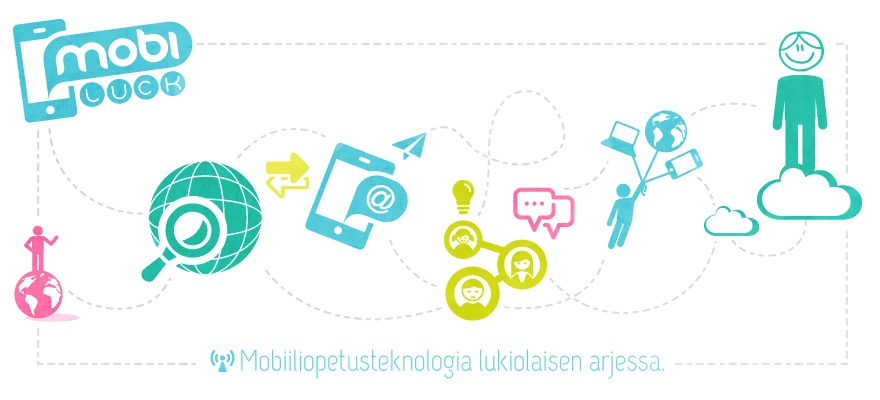 Mobiluck - Mobiiliopetusteknologia lukiolaisen arjessa