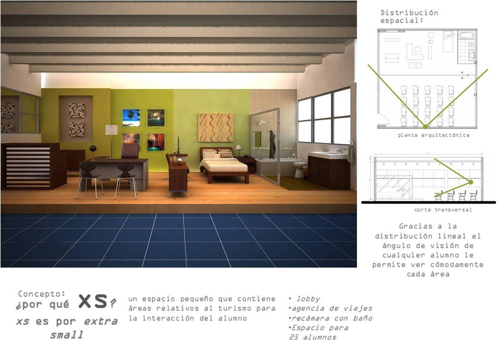 Dise o de espacios interiores concurso interno en la for Disenar espacios interiores