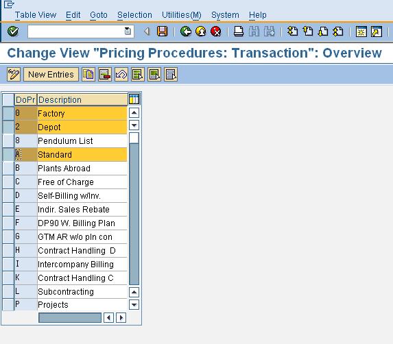 Factory Calendar Sales Organization Sap : Document pricing procedure in sap sd