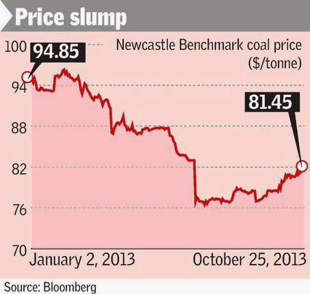 Coal prices to remain under pressure