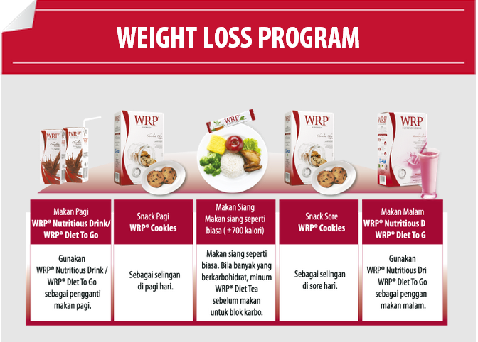 Stomach fat loss machine picture 4