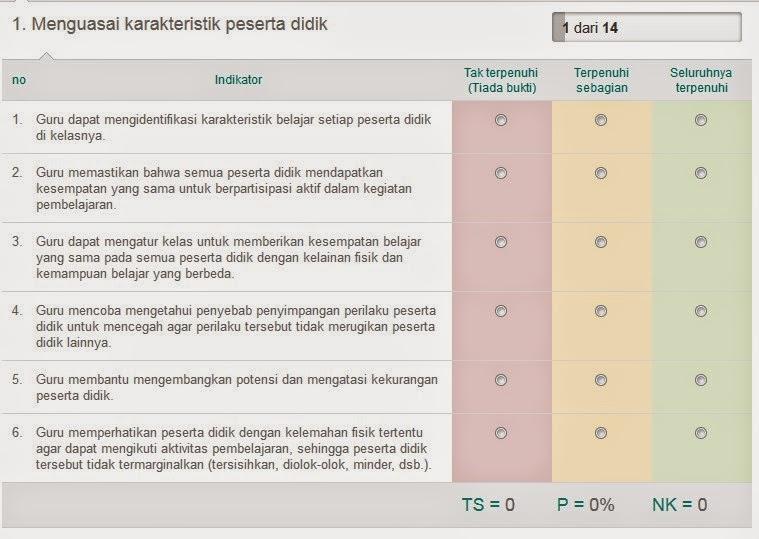 Download Aplikasi Penilaian Kinerja Guru Offline Berbagi Informasi