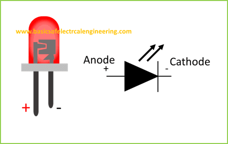 Basics Of Led Light Emitting Diode Basics Of Electrical Engineering