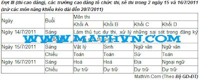 Dap an de thi cao dang mon Vat ly khoi A 2011, dap an mon sinh khoi B 2011 thi cao dang