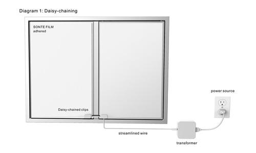 Elektrische Sichtschutzfolie mit Smartphone-Steuerung